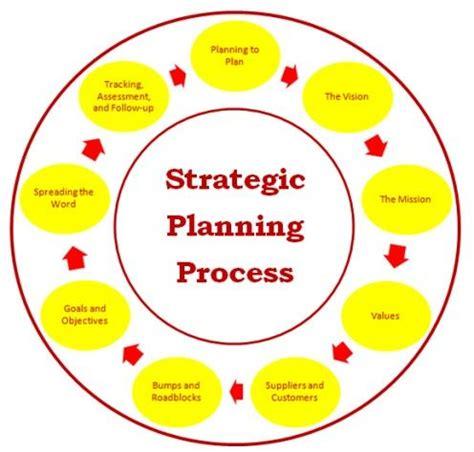 Engineering business plan sample